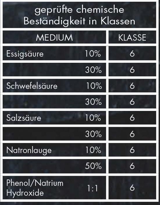 KIND_Katalog_2015_3